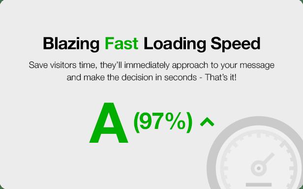 Interior Design WordPress Theme - Blazing Fasst Loading Speed