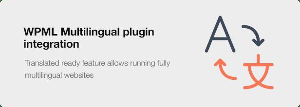 Interior Design WordPress Theme - WPML plugin Integration