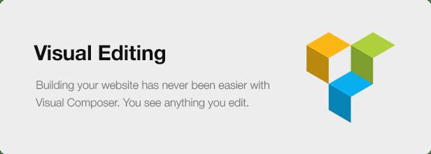 Interior Design WordPress Theme - Visual Editing