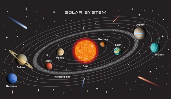 139 new dwarf planets found in our solar system - The Week