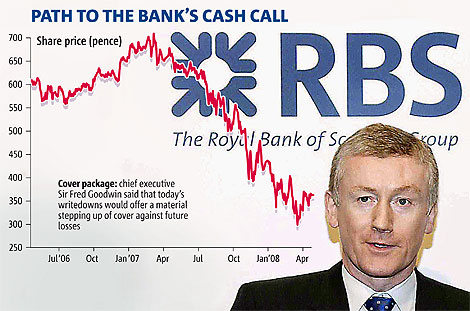 From thisismoney.co.uk
