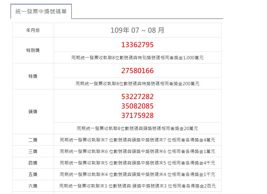 2020(109年)07-08月統一發票中獎號碼.祝大家中大獎啦!–踢小米生活