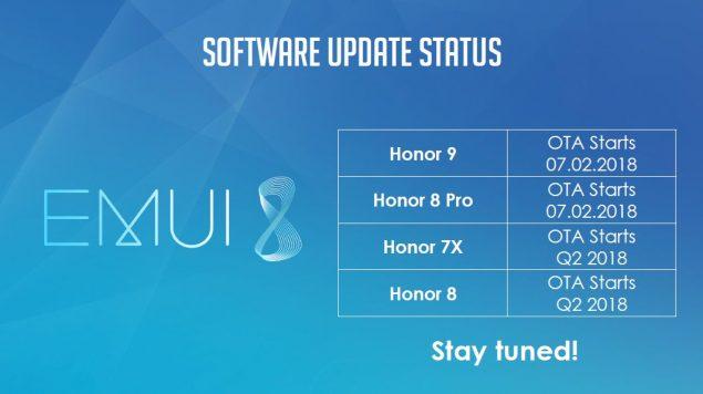 Honor 8 riceverà l'aggiornamento OTA ad Android 8.0 Oreo (EMUI 8)