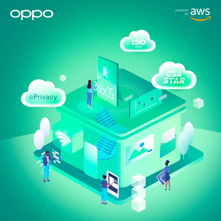 OPPO Amazon Web Services