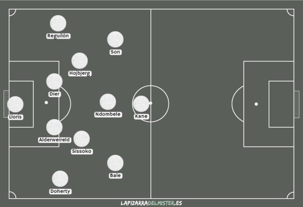 Tottenham's eleven against West Brom./ Photo: The coach's slate