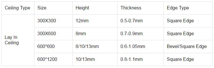 Paneles metálicos prensados para la venta
