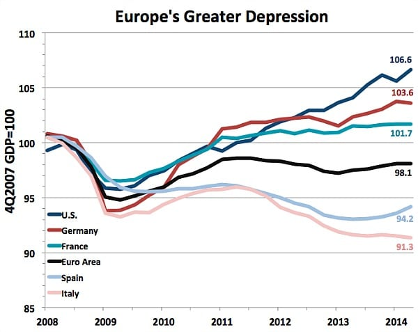 Europe's Greater Depression
