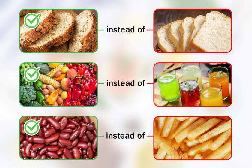six panel food comparison