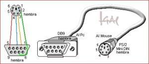 Electrónica General  Adaptadores