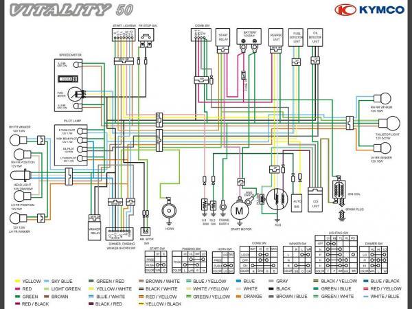 Kymco Super 8 Wiring Diagram. Engine. Wiring Diagram Images