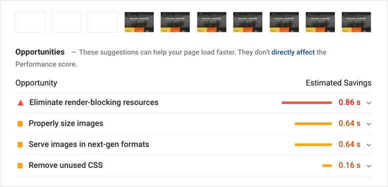 Предложения Google PageSpeed Insights