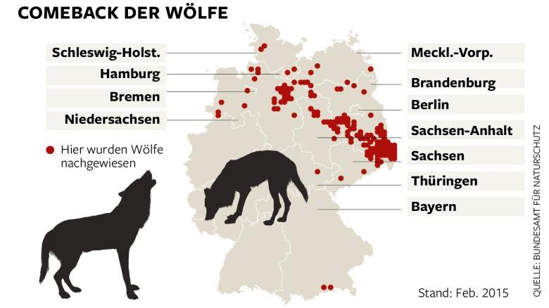 Wolfsländer