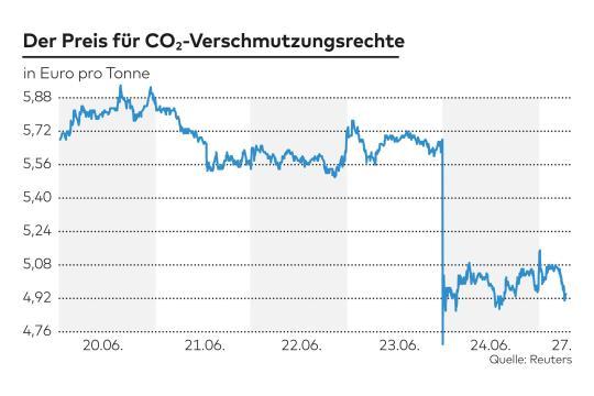 DWO_FI_CO2_Emissionen_jb_1.jpg