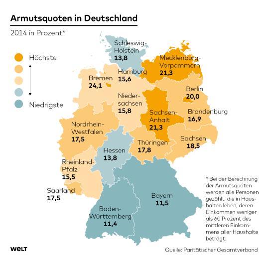 https://i1.wp.com/img.welt.de/img/wirtschaft/origs152569124/0381677474-w540/DWO-WI-Armut-js-regional.jpg