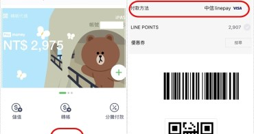 LINE POINTS 回饋活動∥ LINE Pay、LINE Pay Money 支付消費的最新優惠整理_2020年10月更新