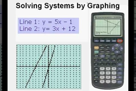 How To Create A Graph » solving quadratic equations by graphing ...