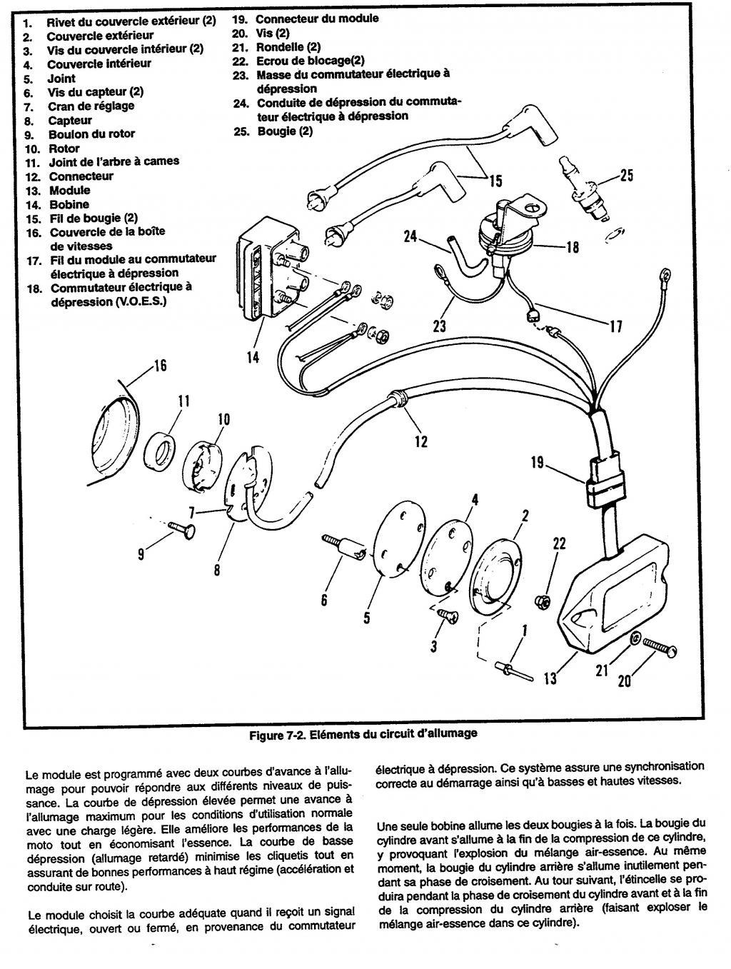 1997 Sportster Wiring Diagram - All Diagram Schematics on