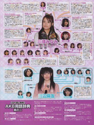 [EX Taishu] 磯山さやか アイドリング!!! 中村静香 高田里穂 にわみきほ 2011年No.07 写真杂志[53P] | Page 1/5