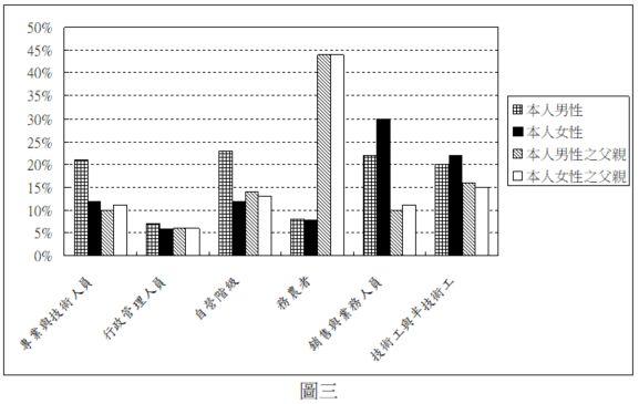99 年 - 九十九學年大學入學考試中心指定科目考試 [公民與社會]#7113-阿摩線上測驗