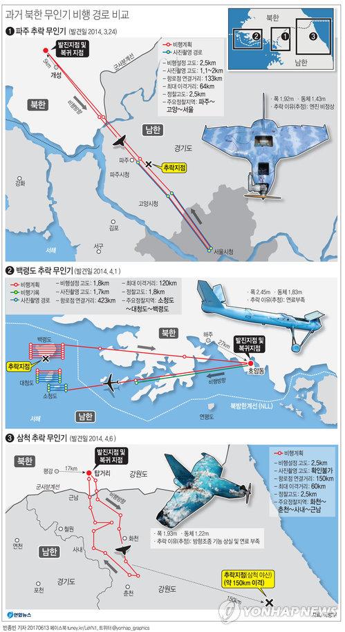 [그래픽] 과거 북한 무인기 비행 경로 비교