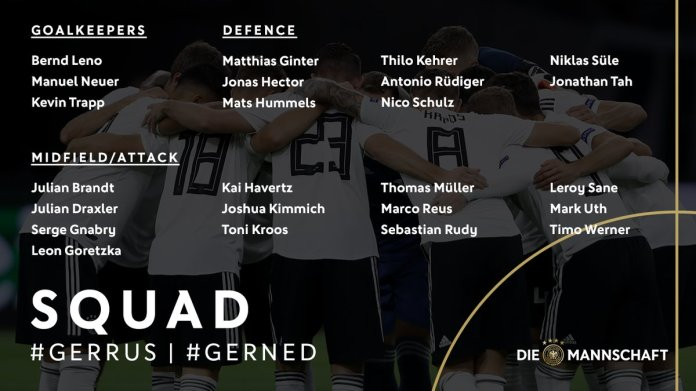 7 stars of Bayern Munich in the German national team