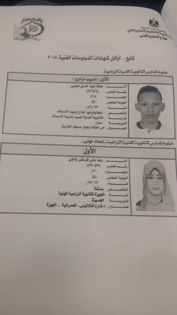 صور ننشر أسماء وصور أوائل الدبلومات الفنية 2018 اليوم السابع