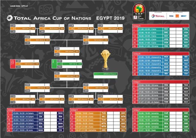 مواعيد مباريات كاس امم افريقيا 2019