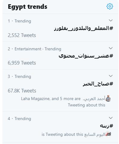 Zina tops Twitter trend