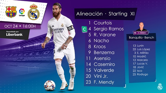 Real Madrid formation