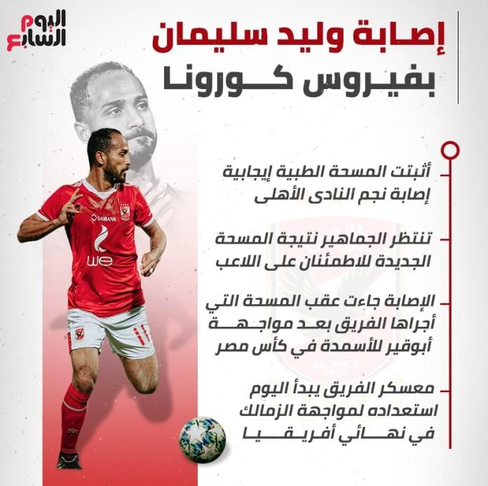 Walid Suleiman was infected with Corona virus