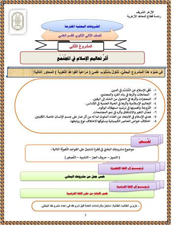 الصف الثاني الثانوي علمي (2)