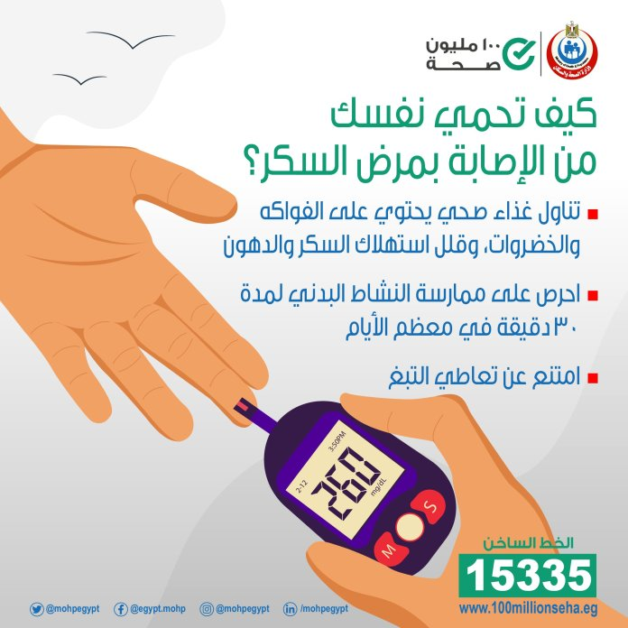 How to protect yourself from getting diabetes?
