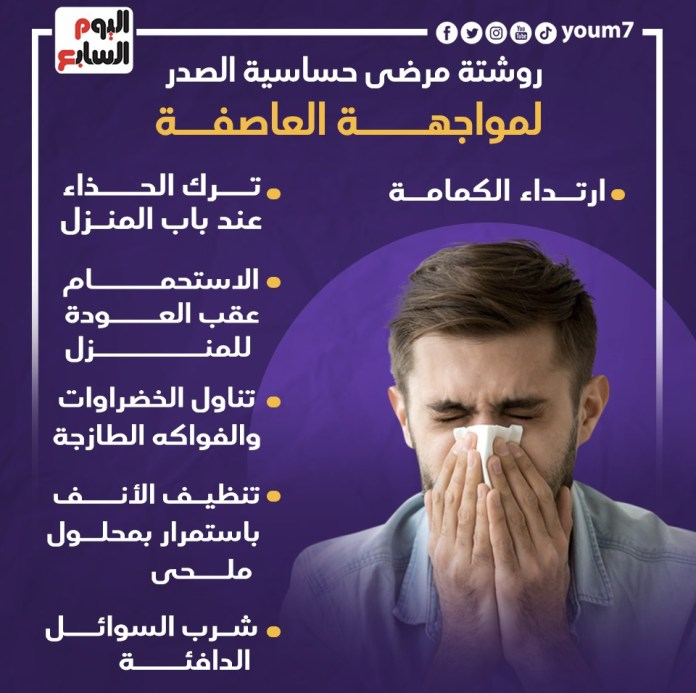 Prescription for chest allergy patients to cope with the dust storm