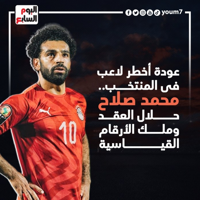 Mohamed Salah, the king of records