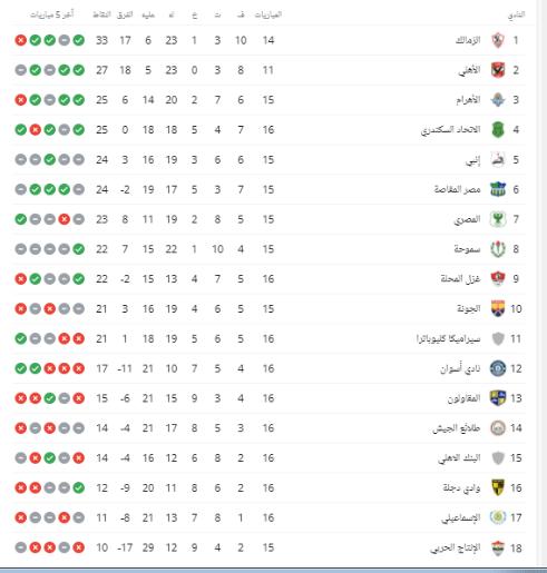 League ranking