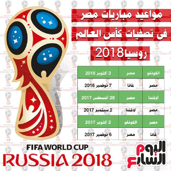 بالصور مونديال 2018 تعرف على مواعيد مباريات مصر فى
