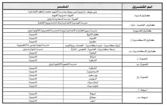 نتيجة تظلمات نتيجة الثانوية العامة 2016 من وزارة التربية والتعليم
