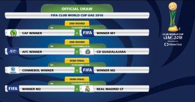 تعرف على مواعيد مباريات كأس العالم للأندية 2018 بعد سحب