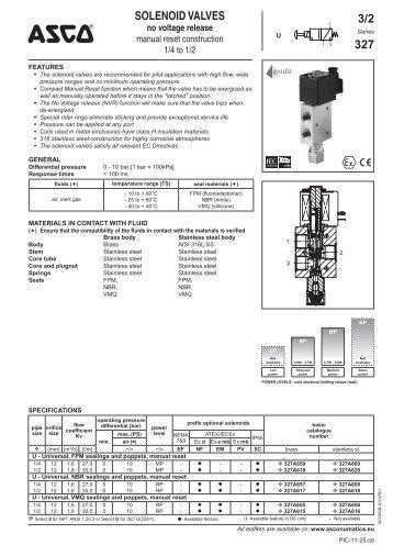 solenoid valves 3 2 327 asco numatics?resize=358%2C507&ssl=1 diagram robertshaw wiring 780 750 best wiring diagram images  at readyjetset.co