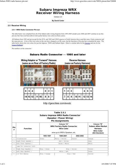 diagram 2015 subaru wrx stereo wiring harness diagram full