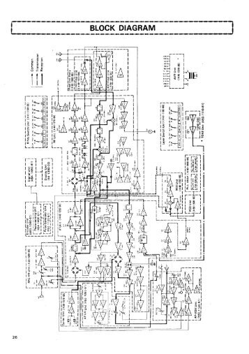 SCALER SCHEMATIC DIAGRAM  SCHEMA DE LA PLATINE