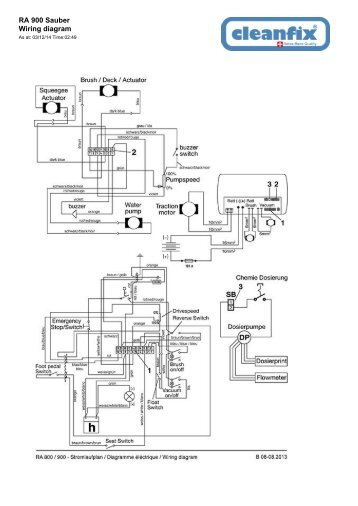 Mini Harley Wiring Diagram : 26 Wiring Diagram Images