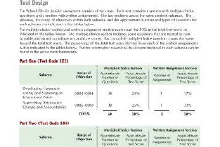 Free Resume Sample » new york state teacher certification exams ...