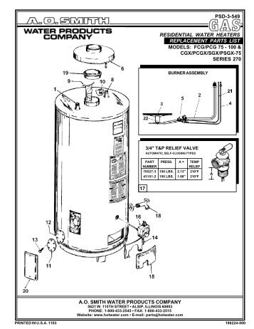 search water heater user manuals ao smith