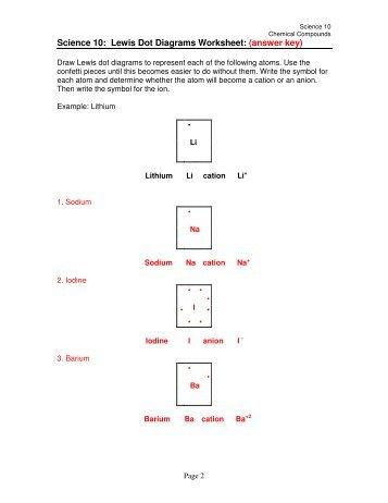 Metals vs NonMetals; Dot Diagrams