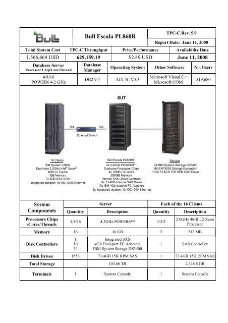 Ibm Netbay S2 42u Standard Rack Cabinet Specifications