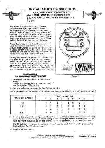 Sunpro Tach Wiring Diagram. Wiring. Free Wiring Diagrams