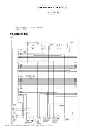 Volvo 850 (1996) Wiring Diagrams