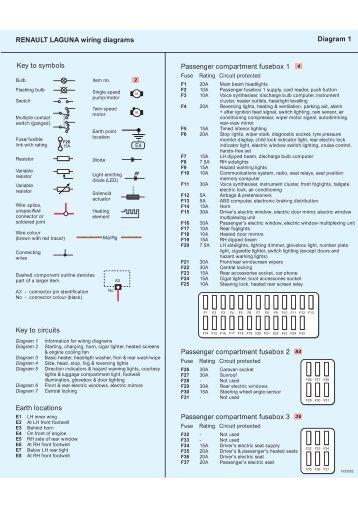 Laguna towbar wiring diagram 100 renault trafic rear light wiring diagram renault trafic asfbconference2016 Choice Image