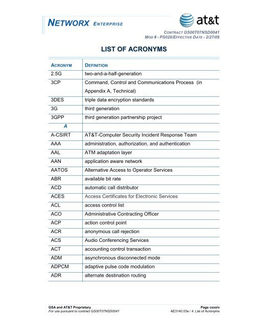 List Of Acronyms At Amp T